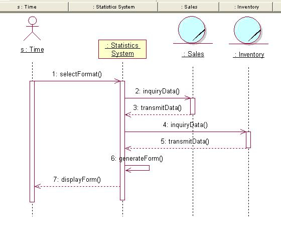 Index Of Systemanalysisprojectprojectsequencesequence Diagram